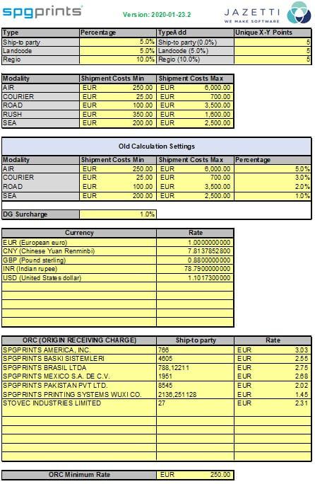 Exponentiële Kostprijscalculator SPGPrints
