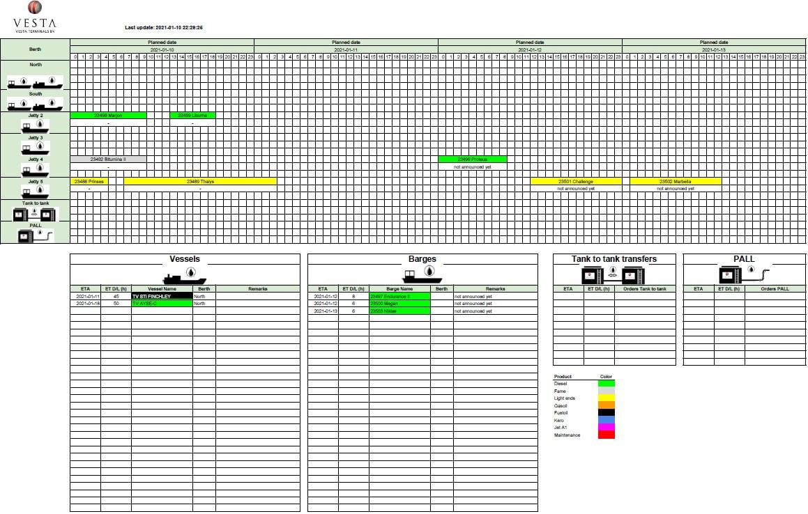 Vesta Terminals PlanningsBuilder